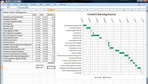 project plan gantt chart template and gantt chart free ondy