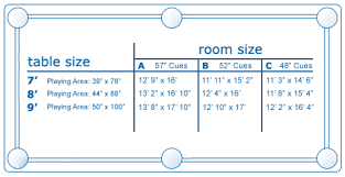 room dimension planner game room space planner a c billiards and barstools