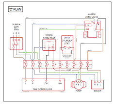 a 3rd generation nest thermostat wiring diagram with and c boiler