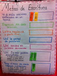 write a letter in spanish from english stretchfact gq