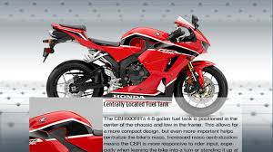 honda cbr 600 dealer 2017 honda cbr600rr for sale near chattanooga tennessee 37407