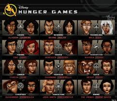 hunger games u0027 disney infographic what if your favorite characters