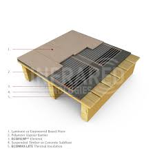 ecofilm set underfloor heating element 500mm wide