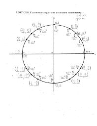 mr suominen u0027s math homepage august 2013