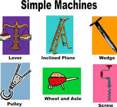 lesson plan of simple machines general science grade v effective