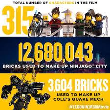 the lego ninjago movie posts facebook