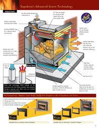 heatilator gas fireplace blower home design inspirations