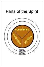 tripartite definition spirit