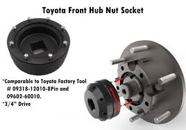 toyota products products management system