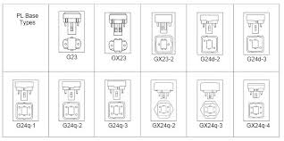 light bulb connector types light bulb connector types can ls and ls be replaced with each