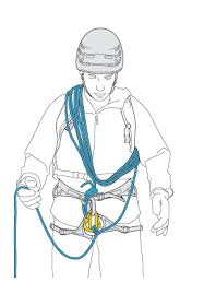 three types of tie in with or without chest coils petzl usa