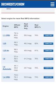 bad mpg on new 2016 rio hatcgback page 3 kia forum