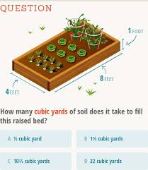 How To Determine Square Footage Of House Gardening By The Numbers How To Calculate Cubic Feet And Cubic