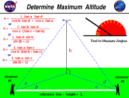 How To Calculate The Needed Determine Altitude Of A Model Rocke