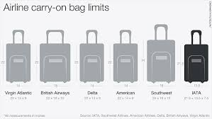 american airlines luggage size airlines could shrink carry on bag size