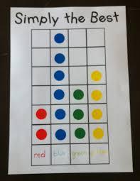 the teacher gene kindergarten graphing with worksheet wednesday