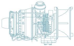 three phase generator set gas turbine vps series vericor