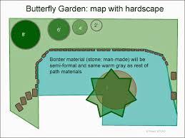 hummingbird butterfly buffet garden design with butterfly garden