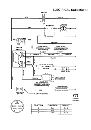 starter solenoid wiring diagram from battery to picturesque troy