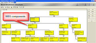 Project Management Wbs Template Excel by Ip System 3 Newsletters White Papers And Document Archive