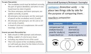 Synonym for decorated divine synonyms decorative more 300 similar