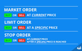 types and prices stock market order types explained