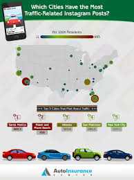 Second Hand Cars Los Angeles Miami Ranks Second To Los Angeles In Instagram Complaints About