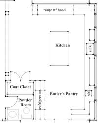 drawing a floor plan to scale while an overall floor plan is commonly at a scale of 1 4 inch