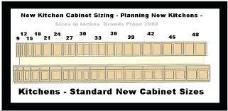 Kitchen Cabinet Height Standard Standard Kitchen Sink Base Cabinet Sizes Corner Kitchen Sink Base