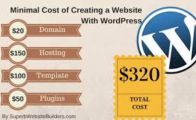 how much does it cost how much does it cost to a website