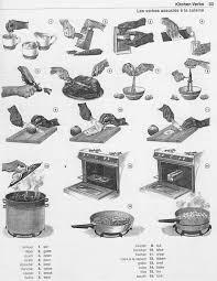 cuisiner en anglais 43 lovely vocabulaire cuisine en anglais cuisine jardin galerie