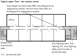 Fire Evacuation Plan Office by 2 14 Fire And Rescue Service Facilities