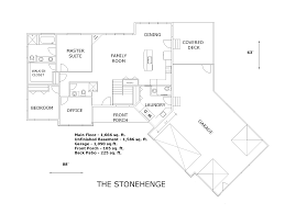 the stohehenge efficient and affordable spokane house plans and