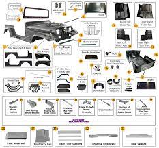 jeep jk suspension diagram jeep wrangler yj body parts diagram jeep pinterest jeeps