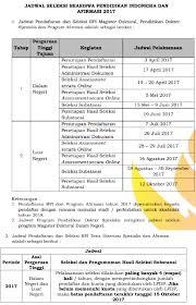 persyaratan dan jadwal pendaftaran beasiswa lpdp 2017 maju bersama