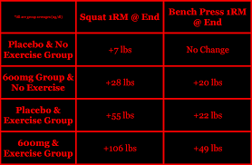 doping gainz u2013 analytic fitness