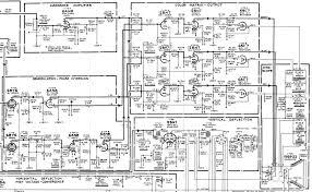 rca ct 100 color television design