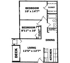 1 bedroom apartment square footage average apartment square footage 2 bedroom www