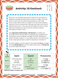table setting in spanish part 30 easter spanish conversation