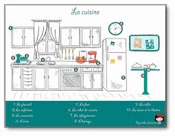 vocabulaire en cuisine vocabulaire cuisine beau lexique table salle a manger pour deco