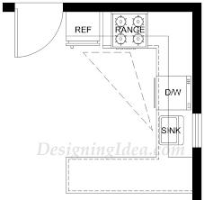 kitchen design ideas ultimate planning guide designing idea