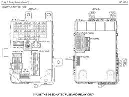 hyundai santa fe fuse diagram 2003 hyundai santa fe fuse box diagram efcaviation com