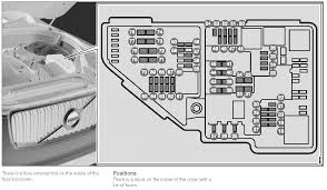 volvo xc90 fuse box diagram volvo wiring diagram and schematics