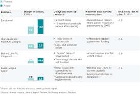 Top 5 U2013 Low Or by A Risk Management Approach To A Successful Infrastructure Project