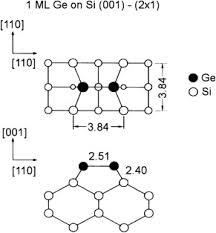 si ge auto b b groupe 1 2 3 germanium epitaxy and its applications sciencedirect