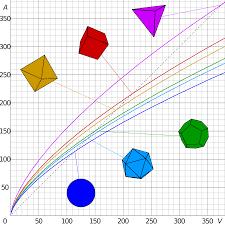 Volume Of Rectangular Prism Worksheet Worksheet Surface Area And Volume Laurelmacy Worksheets For