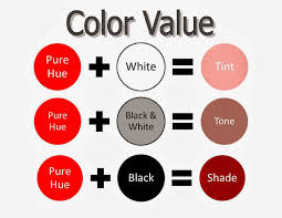 what color makes black paint numberedtype