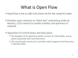 What Is Open Table Introduction To Openflow Sdn And Nfv