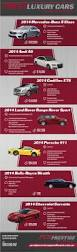 roald roll royce 30 best entertainment infographics images on pinterest