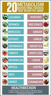 2177 best healthy eating u0026 living images on pinterest health